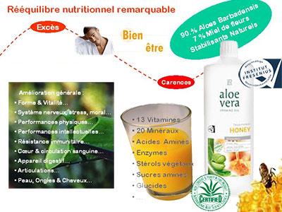 Aloe vera - Rééquilibre nutritionnel naturel