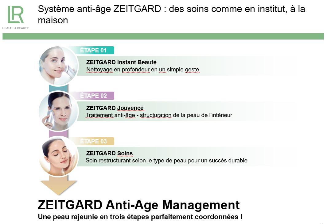 Zeitgard anti-âge management - Des soins comme en Institut