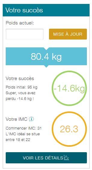 Perte totale de poids sur 7 mois dont 4 mois de stabilisation