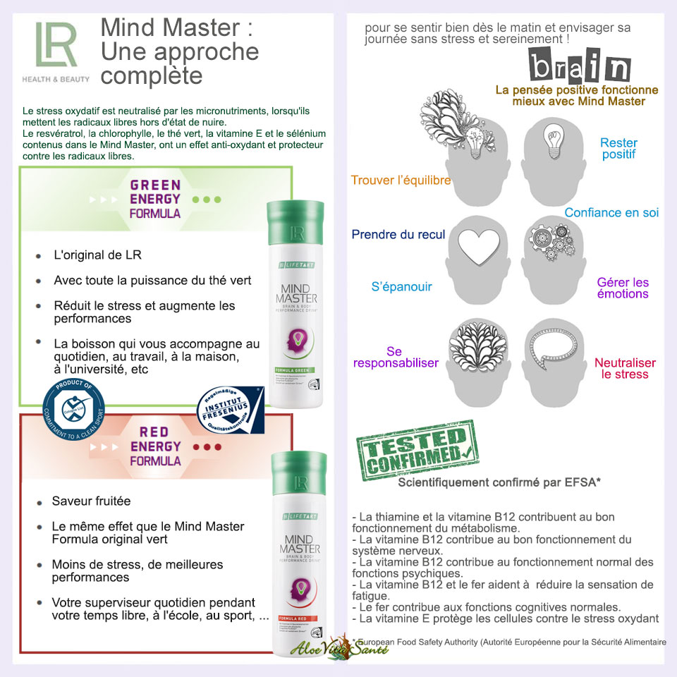 Mind Master Green ou Red contre le stress oxydatif